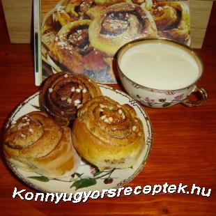 Kanelbullar - fahéjas csiga recept