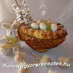 Húsvéti kosár recept