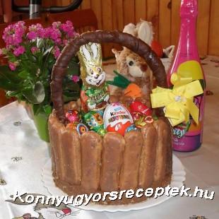 Húsvéti nyuszikosár recept